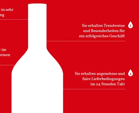 Cru Select Weinhandels GmbH